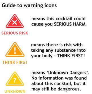 Drug Cocktails warnings