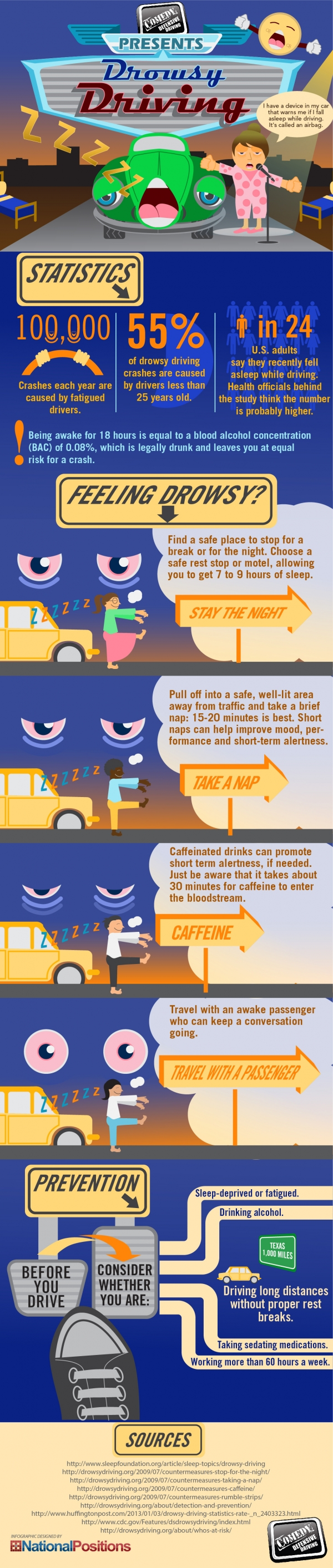 driving drowsing infographic - don't sleep and drive!